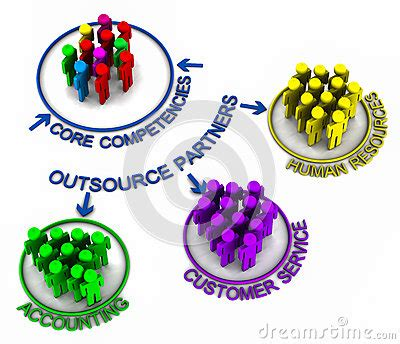 Business plan for it outsourcing company